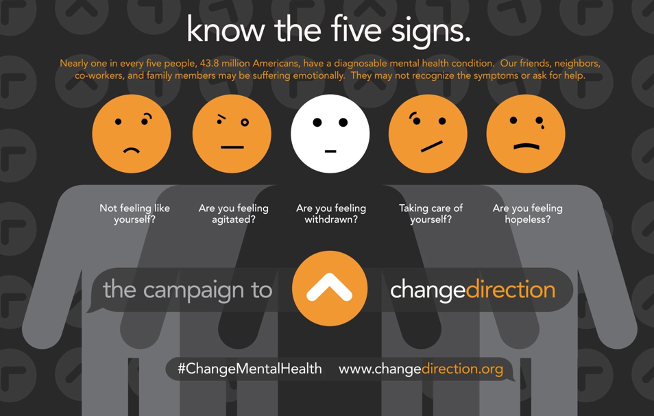 Know the Five Signs of Emotional Suffering